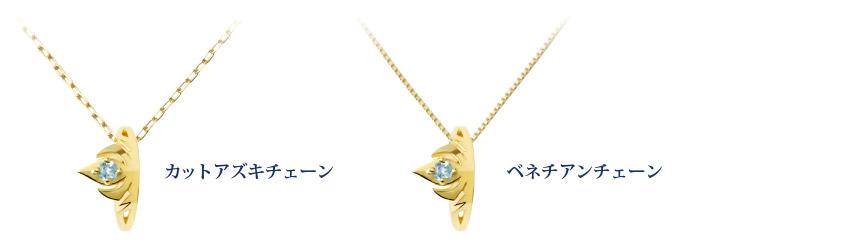 ana-chain